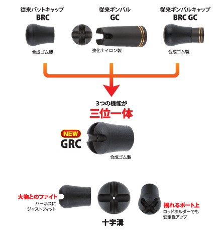 Fuji GRC Rubber Gimbal