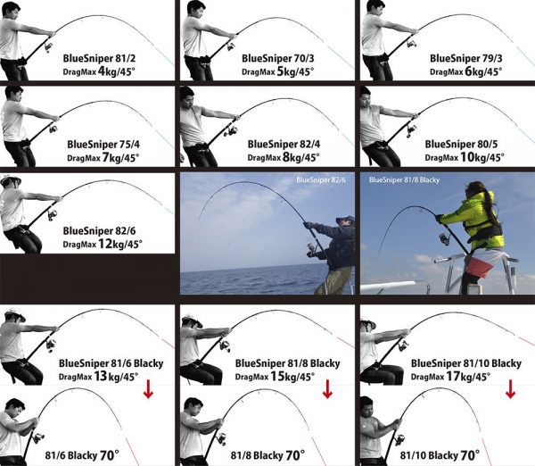 Yamaga Blanks Blue Sniper Boat Casting